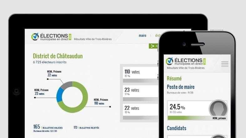 Les élections en ligne à Trois-Rivières : un succès signé LANEC